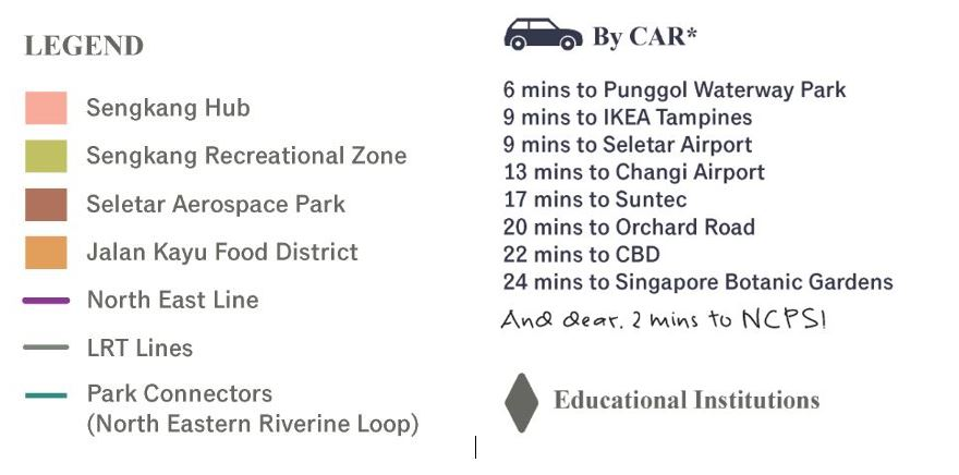 ola-ec-sengkang-location-plan-legends